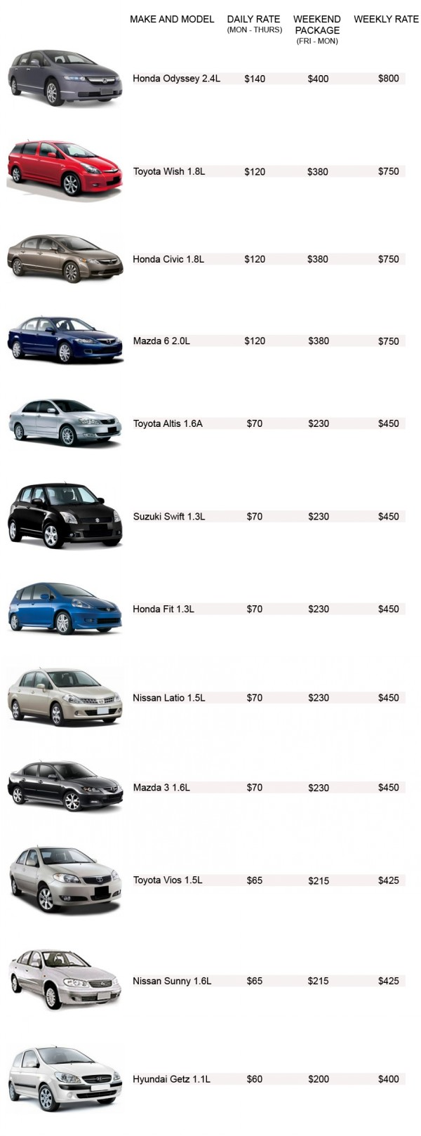 American Express Dollar Car Rental Discount